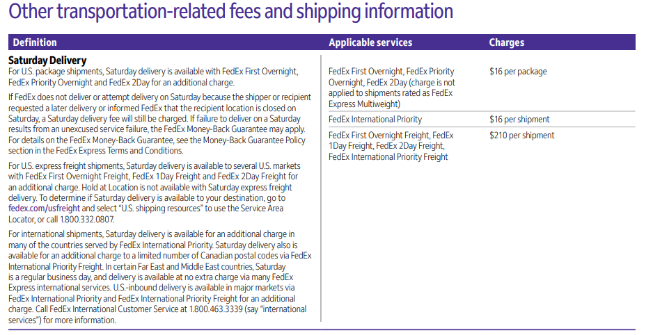 FedEx Saturday Delivery Charges 2021